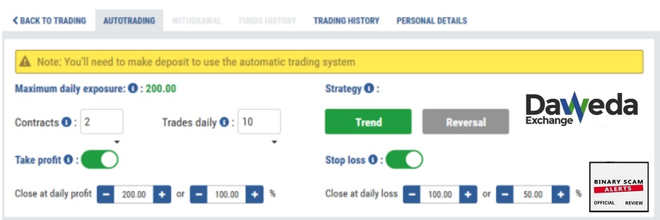 Option trading advisory reviews