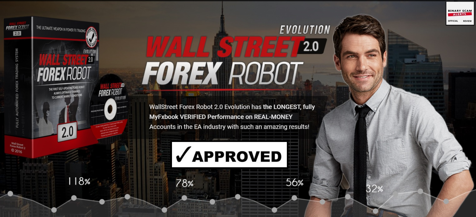 Wall street forex london