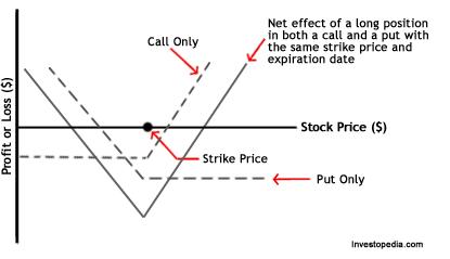 Binary option strike price