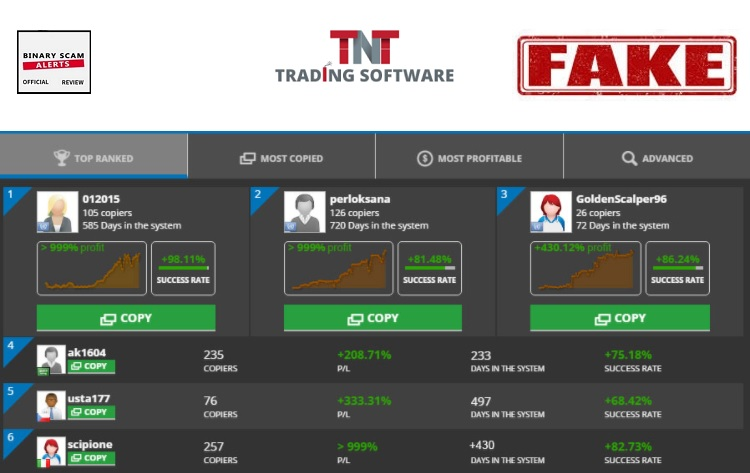 Forex social trading review