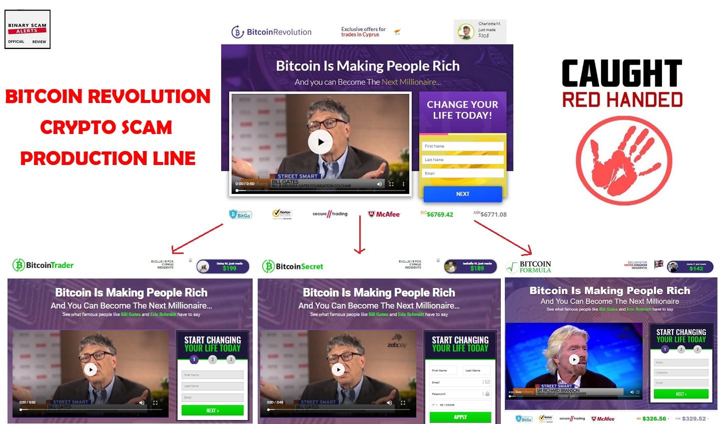 gordon ramsay ezen a reggelen bitcoin trader